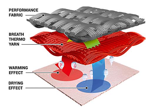 mizuno-breath-thermo-tech-graphic.jpg